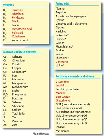 What is in BioStrath