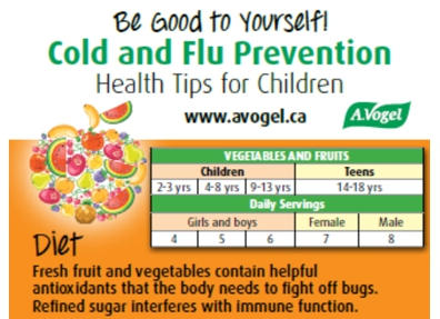 Cold & Flu Prevention - Children